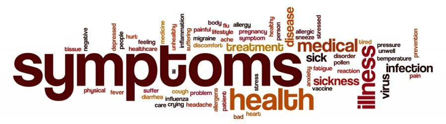 Common Symptoms of the Fear of Blood - Symptoms Wordcloud Image